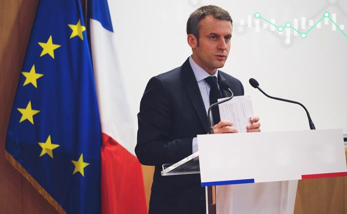 Macronovo vítězství je přínosem pro evropská riziková aktiva